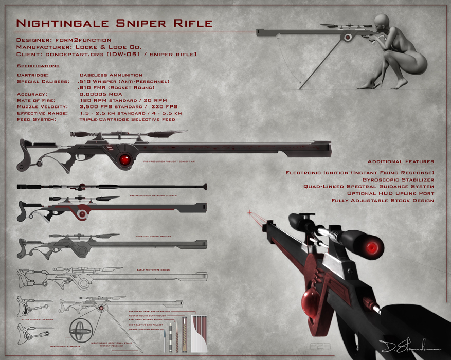 IDW #51: Sniper Rifle - Voting